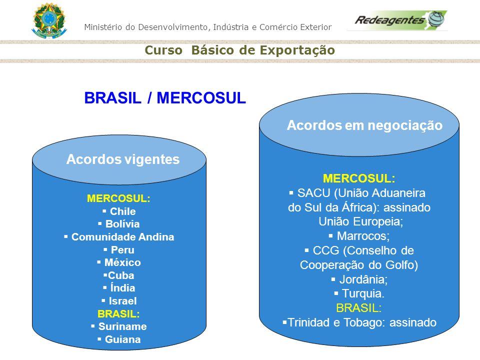 Ministério do Desenvolvimento, Indústria e Comércio Exterior Curso Básico de Exportação BRASIL / MERCOSUL MERCOSUL: Chile Bolívia Comunidade Andina Pe