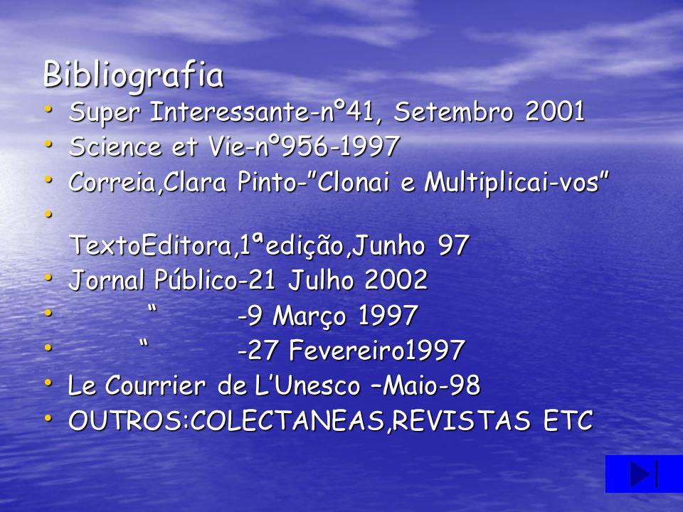 Bibliografia Super Interessante-nº41, Setembro 2001 Science et Vie-nº956-1997 Correia,Clara Pinto-Clonai e Multiplicai-vos T extoEditora,1ªedição,Junh