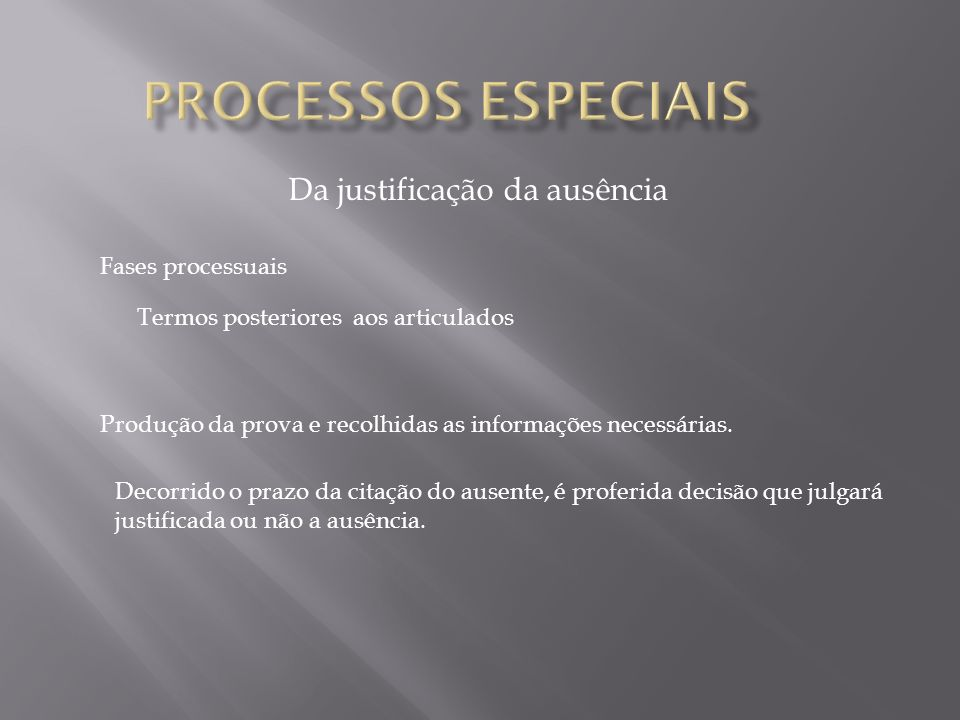 Da justificação da ausência Fases processuais Termos posteriores aos articulados Produção da prova e recolhidas as informações necessárias. Decorrido