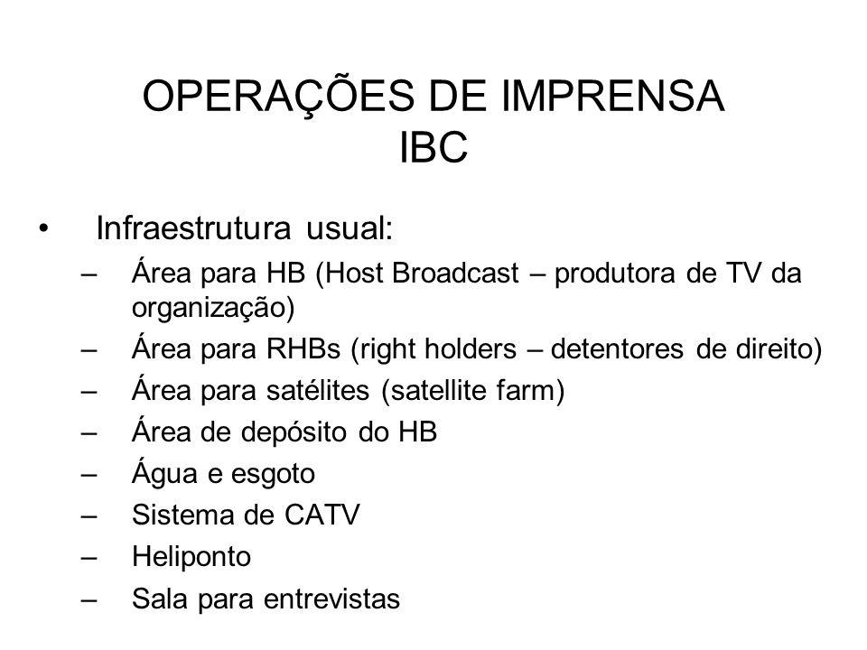OPERAÇÕES DE IMPRENSA IBC Infraestrutura usual: –Área para HB (Host Broadcast – produtora de TV da organização) –Área para RHBs (right holders – deten