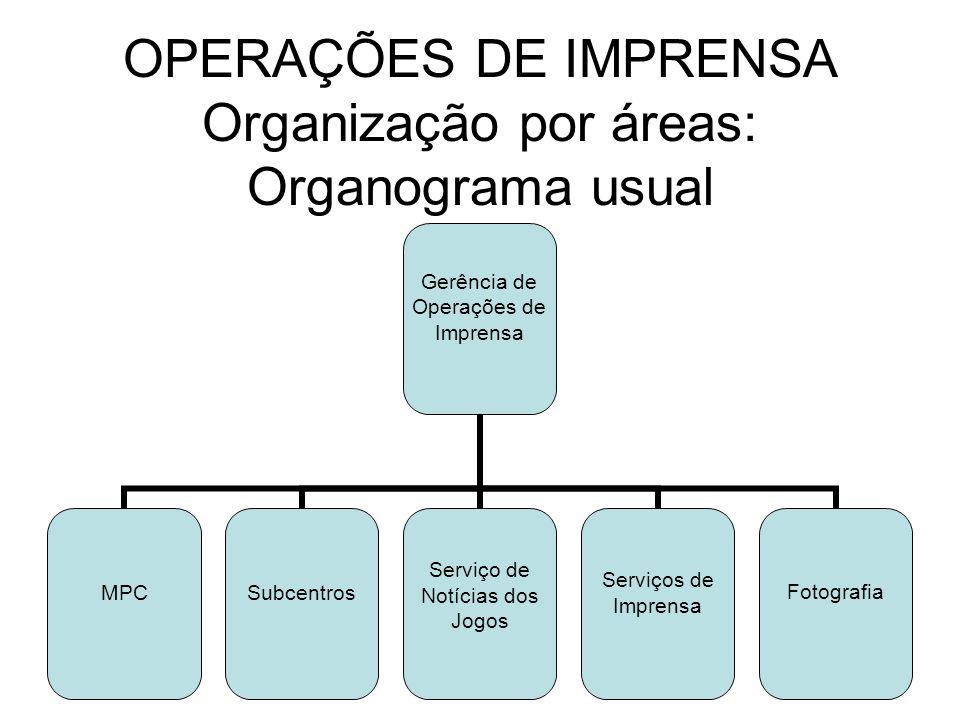 OPERAÇÕES DE IMPRENSA Organização por áreas: Organograma usual Gerência de Operações de Imprensa MPC SubcentrosServiço de Notícias dos Jogos Serviços