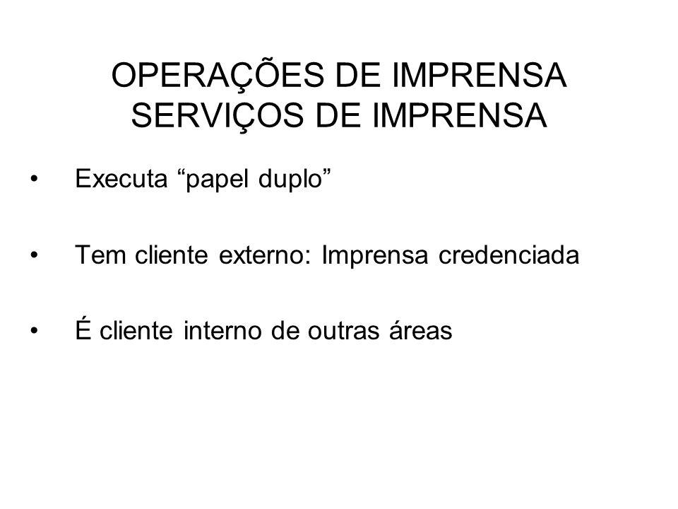 OPERAÇÕES DE IMPRENSA SERVIÇOS DE IMPRENSA Executa papel duplo Tem cliente externo: Imprensa credenciada É cliente interno de outras áreas