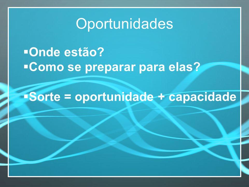 Oportunidades Onde estão Como se preparar para elas Sorte = oportunidade + capacidade