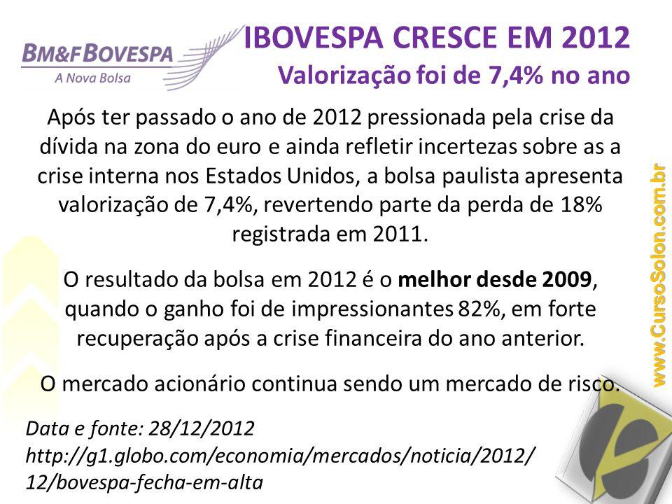 IBOVESPA CRESCE EM 2012 Valorização foi de 7,4% no ano Após ter passado o ano de 2012 pressionada pela crise da dívida na zona do euro e ainda refleti