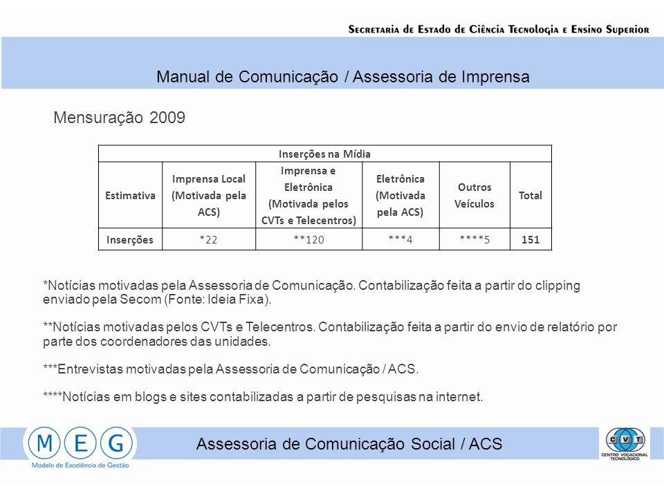 Manual de Comunicação / Assessoria de Imprensa *Notícias motivadas pela Assessoria de Comunicação.
