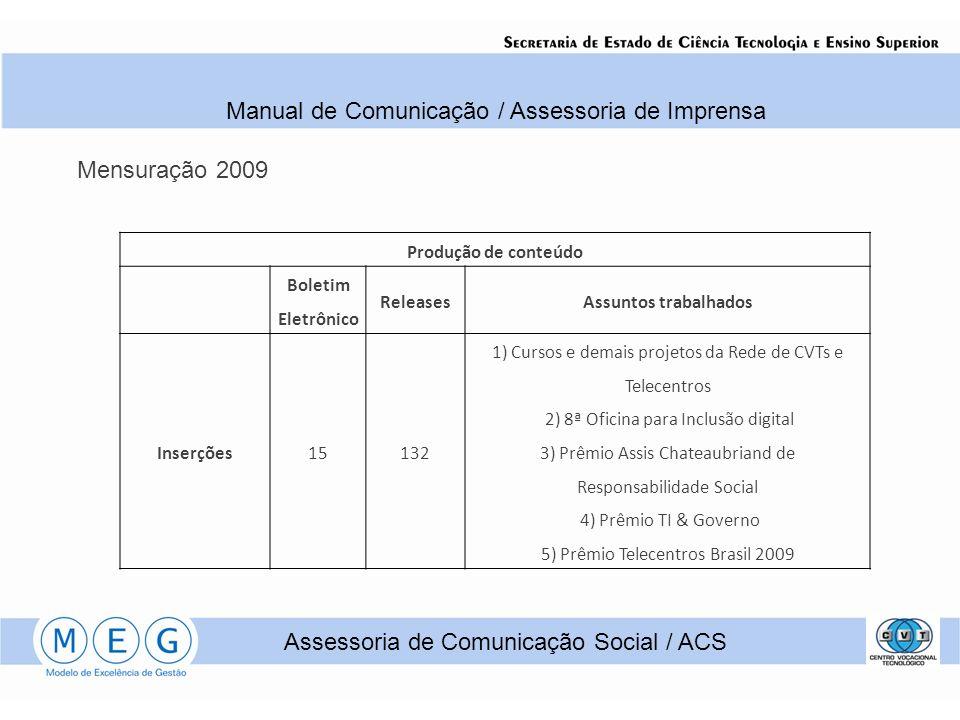 Assessoria de Comunicação Social / ACS Manual de Comunicação / Assessoria de Imprensa Produção de conteúdo Boletim Eletrônico ReleasesAssuntos trabalh