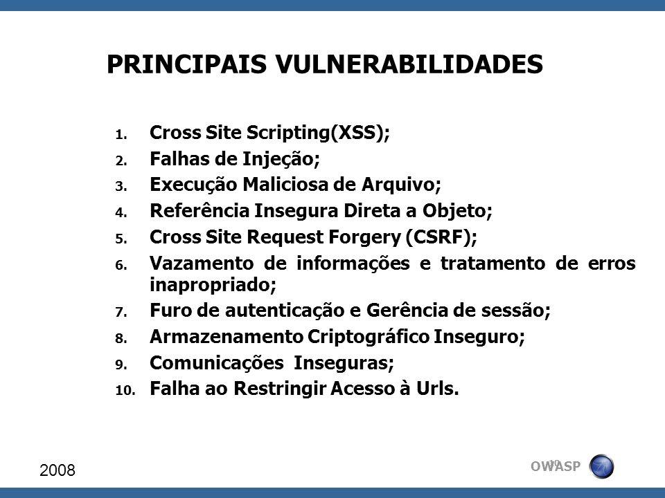 OWASP PRINCIPAIS VULNERABILIDADES 2008 10 1. Cross Site Scripting(XSS); 2. Falhas de Injeção; 3. Execução Maliciosa de Arquivo; 4. Referência Insegura