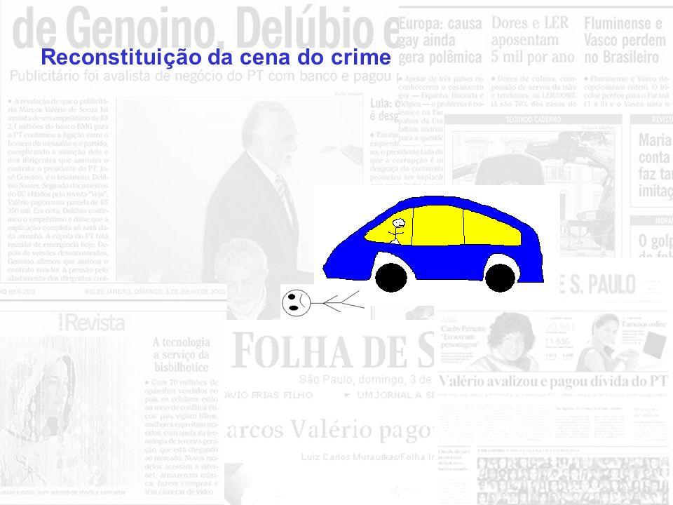 Reconstituição da cena do crime
