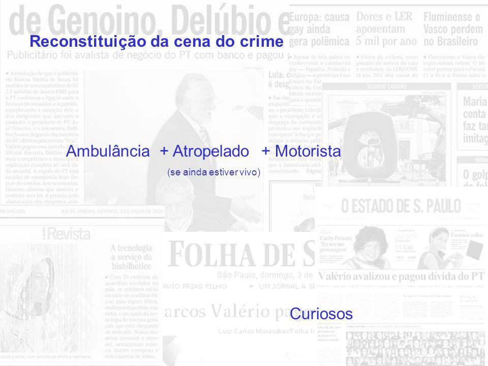 Ambulância Motorista Curiosos + Atropelado (se ainda estiver vivo) Reconstituição da cena do crime