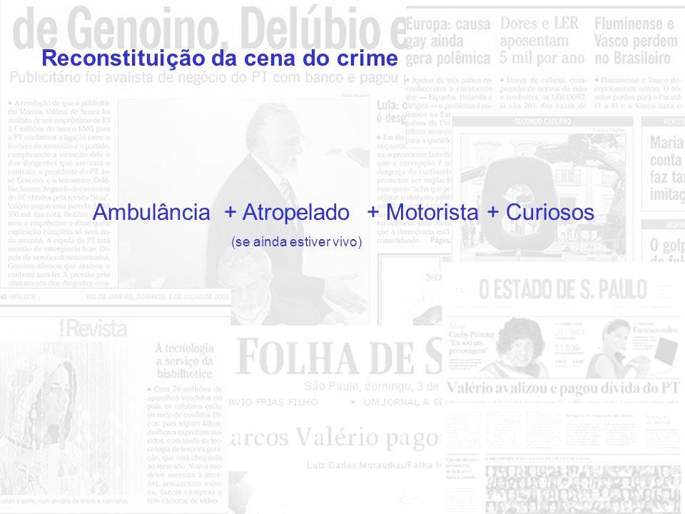 Ambulância+ Motorista Curiosos + Atropelado (se ainda estiver vivo) Reconstituição da cena do crime