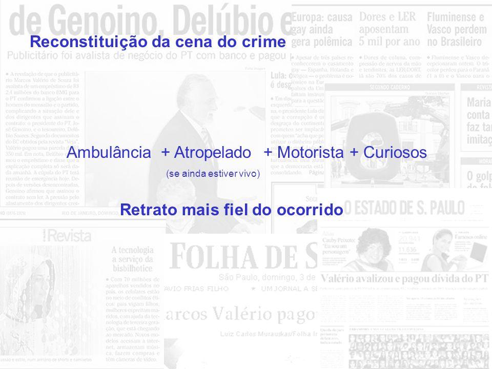 Ambulância+ Motorista+ Curiosos+ Atropelado (se ainda estiver vivo) Reconstituição da cena do crime
