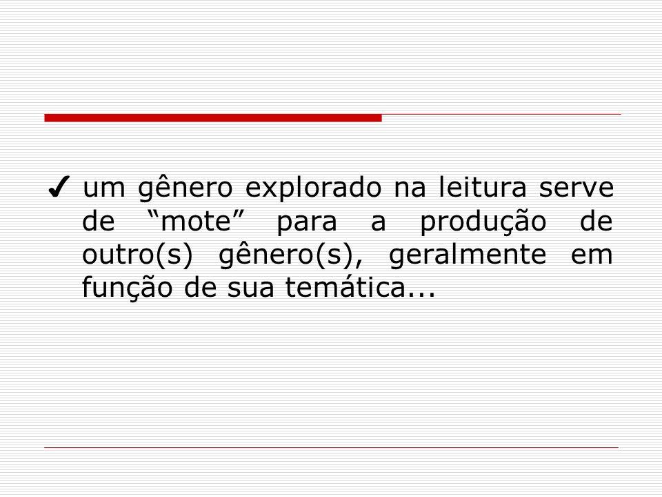um gênero explorado na leitura serve de mote para a produção de outro(s) gênero(s), geralmente em função de sua temática...