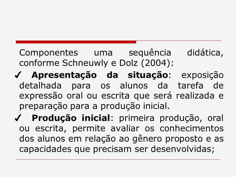 Componentes uma sequência didática, conforme Schneuwly e Dolz (2004): Apresentação da situação: exposição detalhada para os alunos da tarefa de expres
