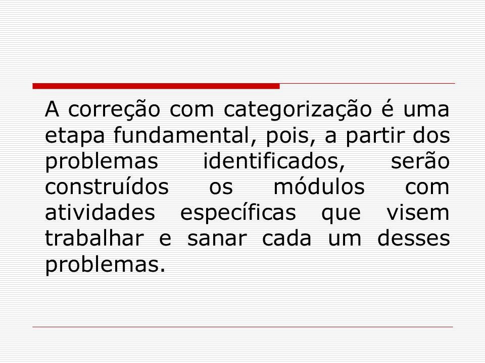 A correção com categorização é uma etapa fundamental, pois, a partir dos problemas identificados, serão construídos os módulos com atividades específi