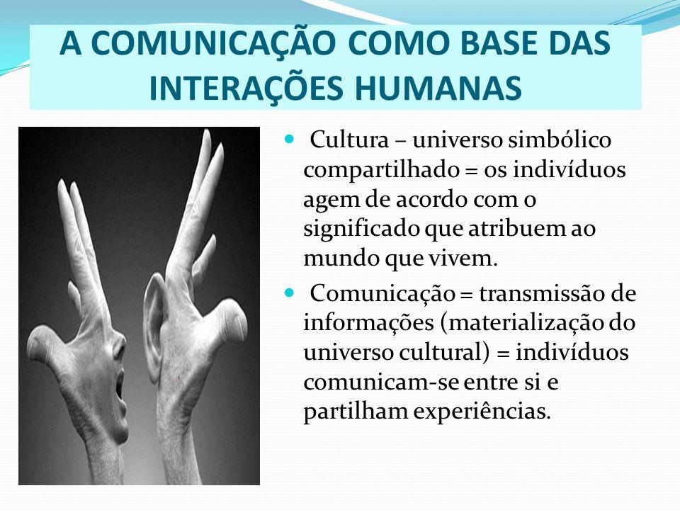 A COMUNICAÇÃO COMO BASE DAS INTERAÇÕES HUMANAS Cultura – universo simbólico compartilhado = os indivíduos agem de acordo com o significado que atribue