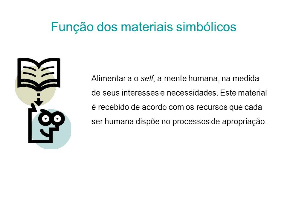 Função dos materiais simbólicos Alimentar a o self, a mente humana, na medida de seus interesses e necessidades. Este material é recebido de acordo co