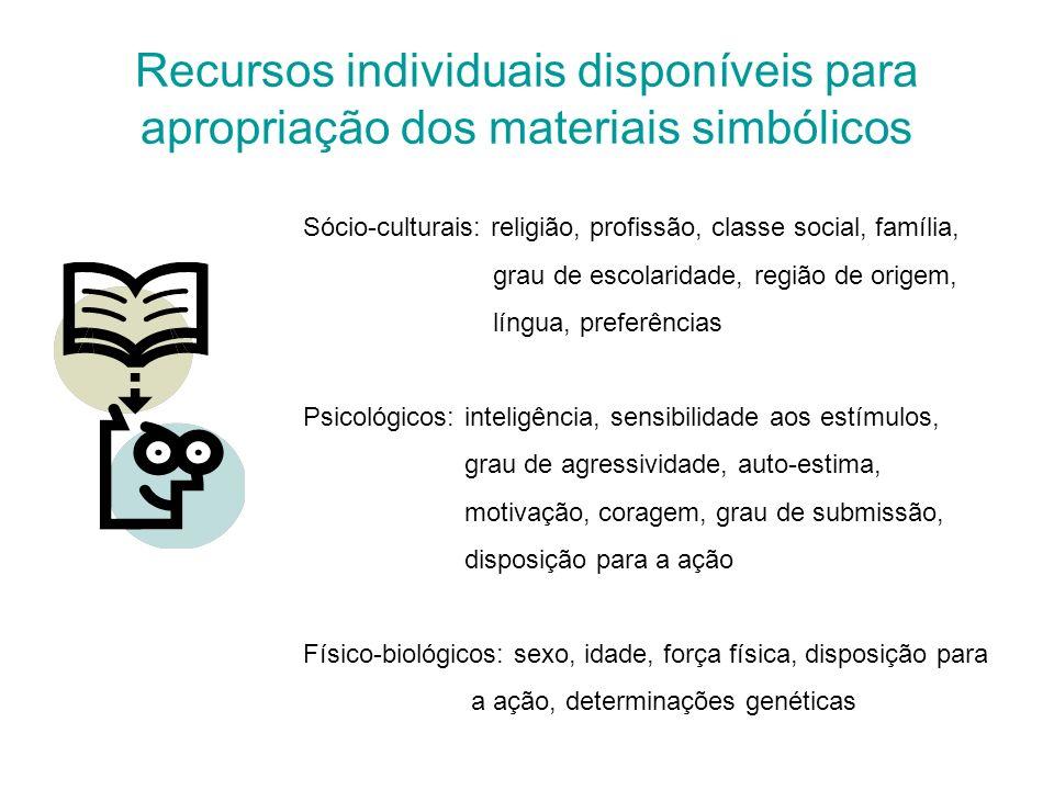 Recursos individuais disponíveis para apropriação dos materiais simbólicos Sócio-culturais: religião, profissão, classe social, família, grau de escol