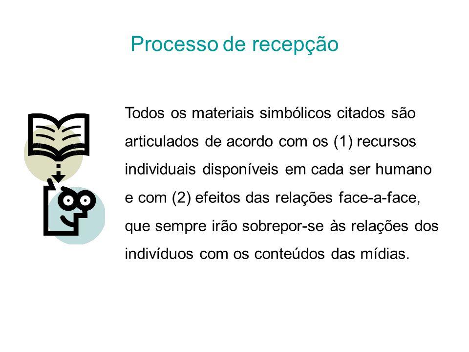 Processo de recepção Todos os materiais simbólicos citados são articulados de acordo com os (1) recursos individuais disponíveis em cada ser humano e