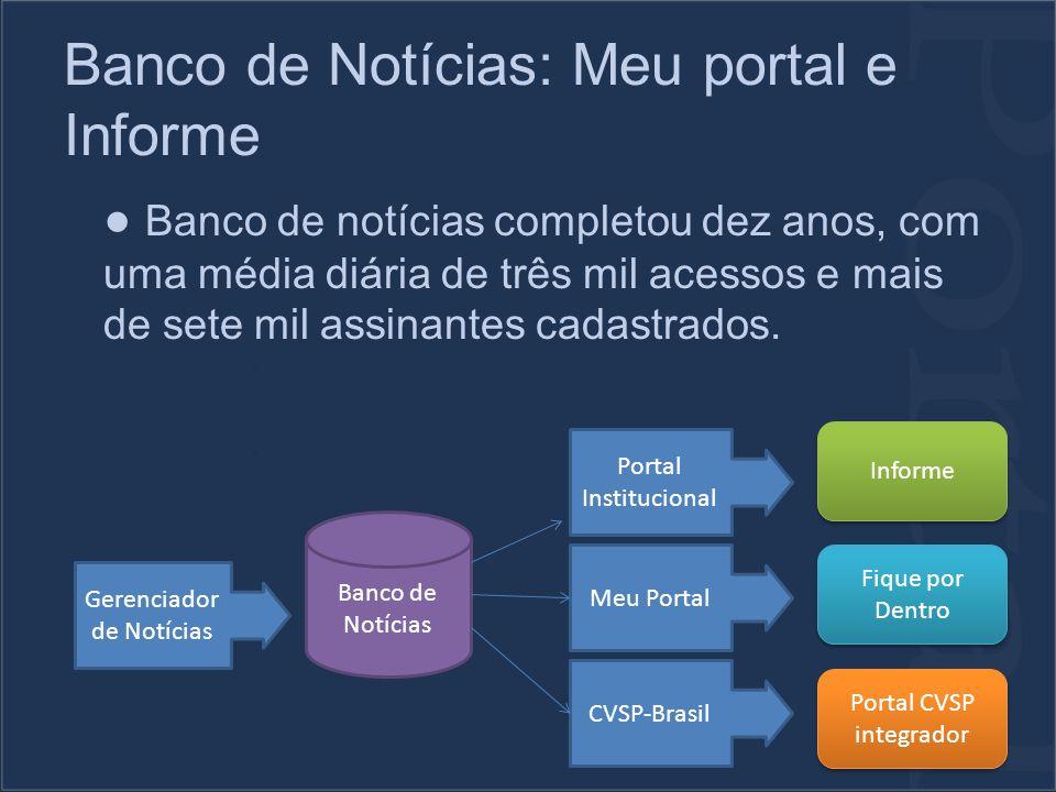 Banco de Notícias: Meu portal e Informe Banco de notícias completou dez anos, com uma média diária de três mil acessos e mais de sete mil assinantes cadastrados.