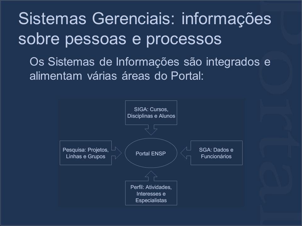 Sistemas Gerenciais: informações sobre pessoas e processos Os Sistemas de Informações são integrados e alimentam várias áreas do Portal: