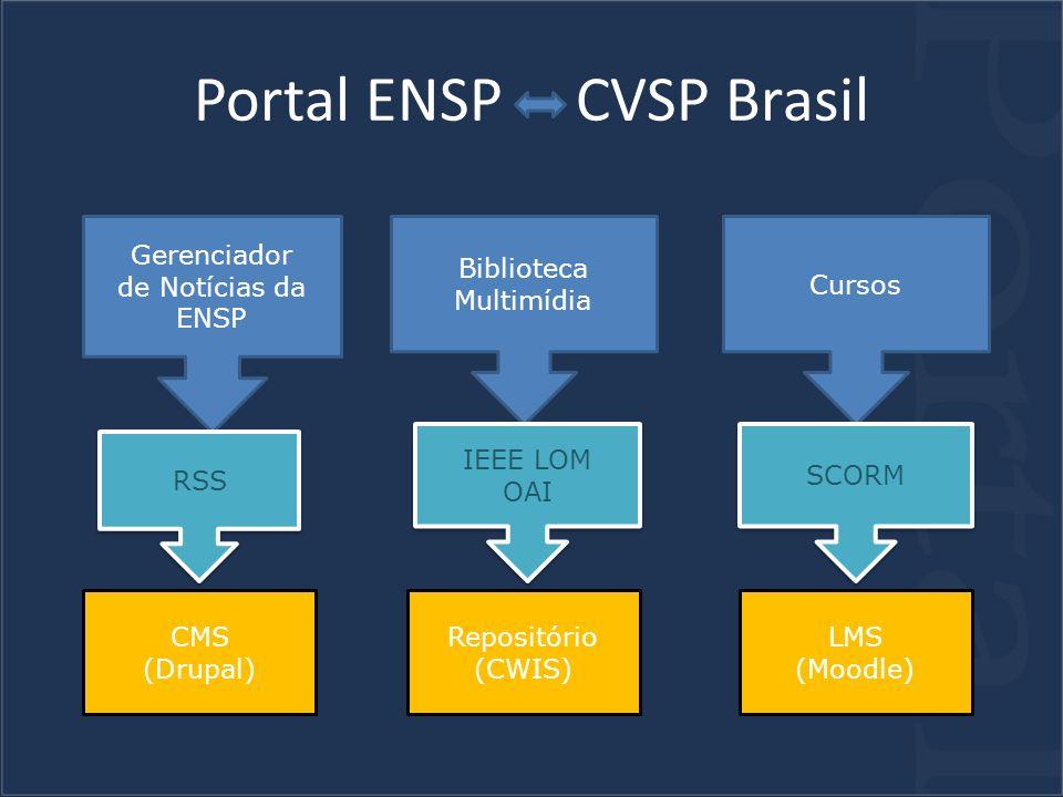 Portal ENSP CVSP Brasil Gerenciador de Notícias da ENSP Biblioteca Multimídia Cursos RSS IEEE LOM OAI IEEE LOM OAI SCORM CMS (Drupal) Repositório (CWIS) LMS (Moodle)