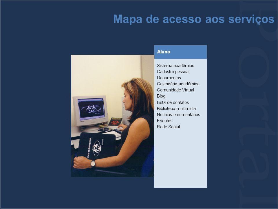 Aluno Sistema acadêmico Cadastro pessoal Documentos Calendário acadêmico Comunidade Virtual Blog Lista de contatos Biblioteca multimídia Notícias e comentários Eventos Rede Social Mapa de acesso aos serviços