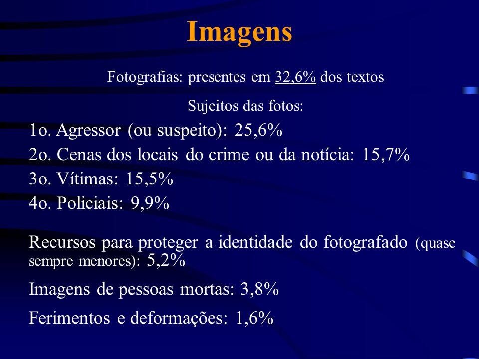Imagens Fotografias: presentes em 32,6% dos textos Sujeitos das fotos: 1o. Agressor (ou suspeito): 25,6% 2o. Cenas dos locais do crime ou da notícia:
