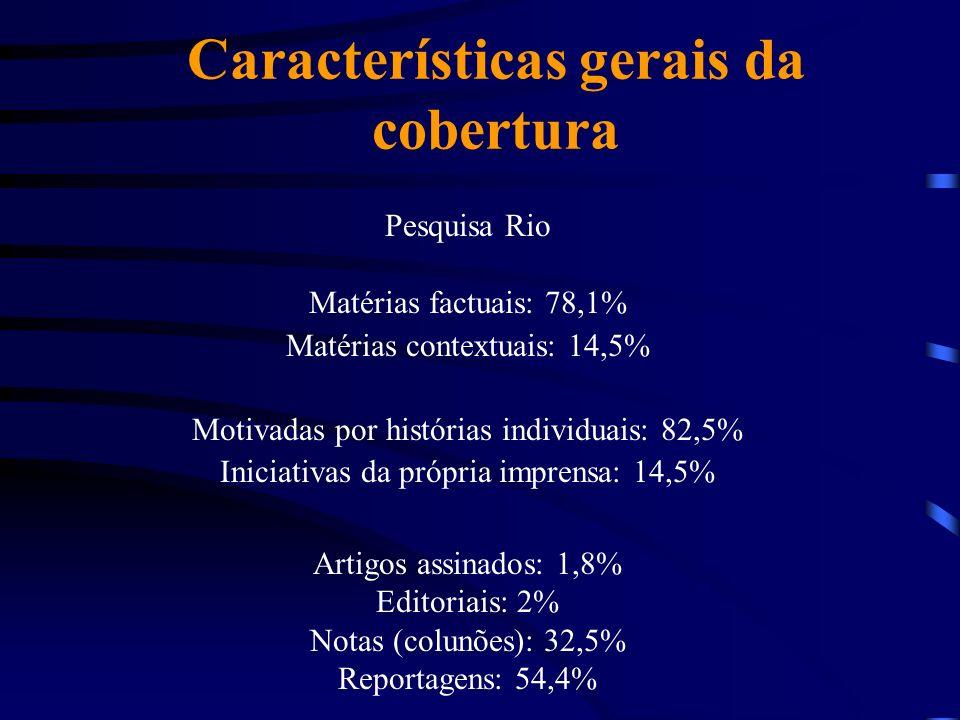 Características gerais da cobertura Pesquisa Rio Matérias factuais: 78,1% Matérias contextuais: 14,5% Motivadas por histórias individuais: 82,5% Iniciativas da própria imprensa: 14,5% Artigos assinados: 1,8% Editoriais: 2% Notas (colunões): 32,5% Reportagens: 54,4%