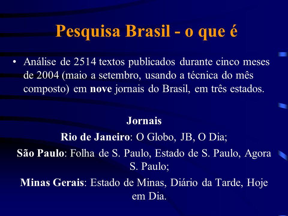 Pesquisa Brasil - o que é Análise de 2514 textos publicados durante cinco meses de 2004 (maio a setembro, usando a técnica do mês composto) em nove jornais do Brasil, em três estados.