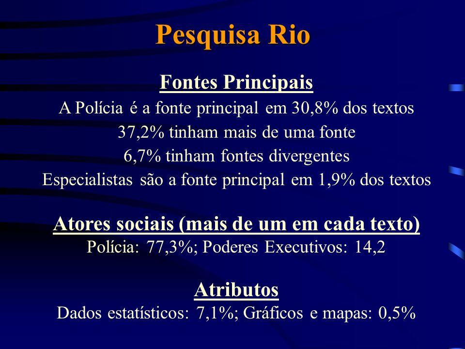 Pesquisa Rio Fontes Principais A Polícia é a fonte principal em 30,8% dos textos 37,2% tinham mais de uma fonte 6,7% tinham fontes divergentes Especia