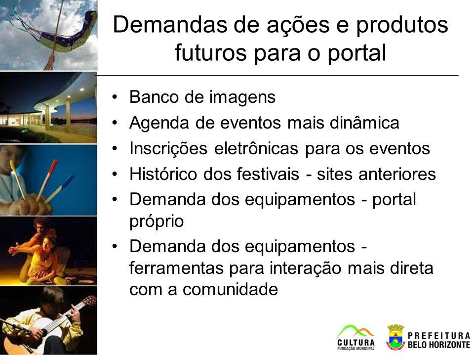 Demandas de ações e produtos futuros para o portal Banco de imagens Agenda de eventos mais dinâmica Inscrições eletrônicas para os eventos Histórico d