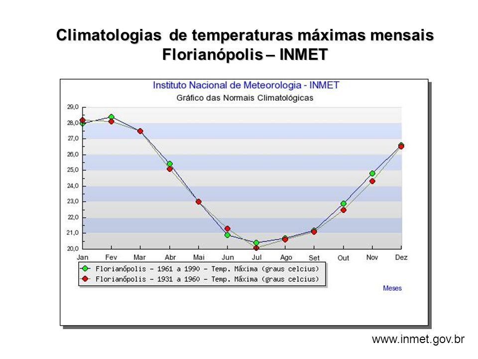 Climatologias de temperaturas máximas mensais Florianópolis – INMET www.inmet.gov.br