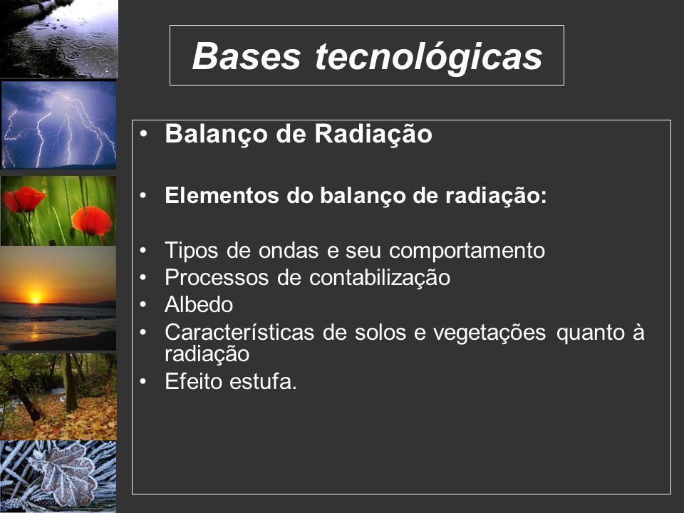 Bases tecnológicas Balanço de Radiação Elementos do balanço de radiação: Tipos de ondas e seu comportamento Processos de contabilização Albedo Caracte