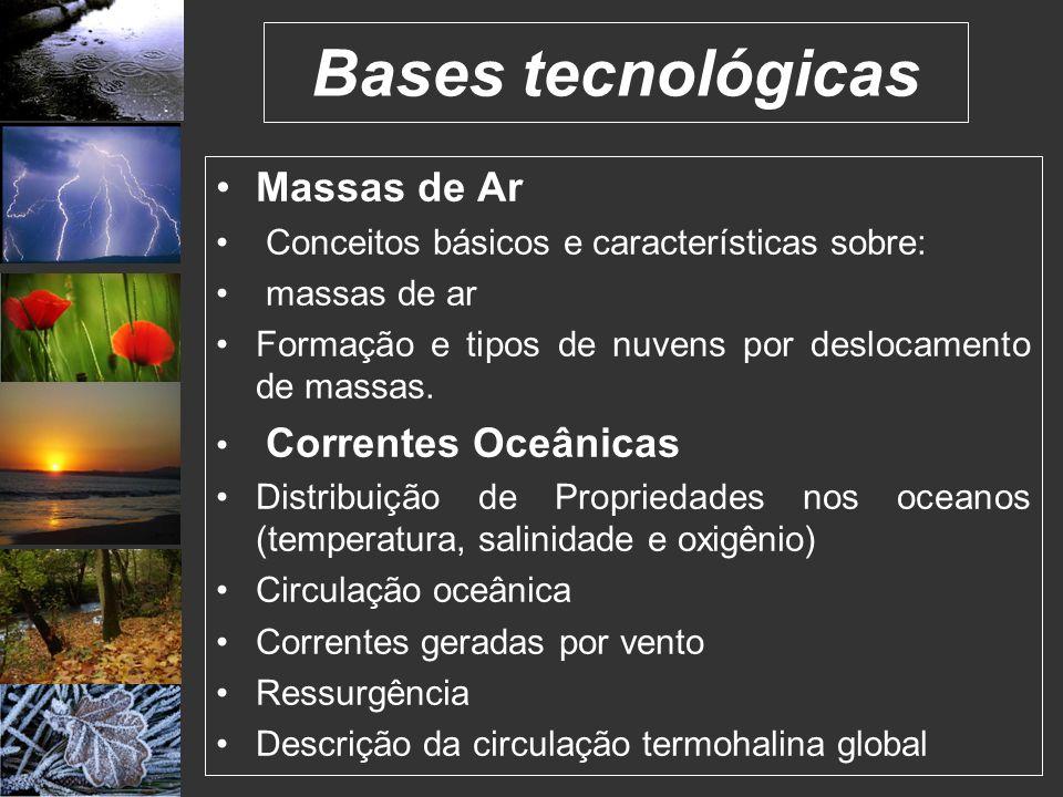 Massas de Ar Conceitos básicos e características sobre: massas de ar Formação e tipos de nuvens por deslocamento de massas. Correntes Oceânicas Distri