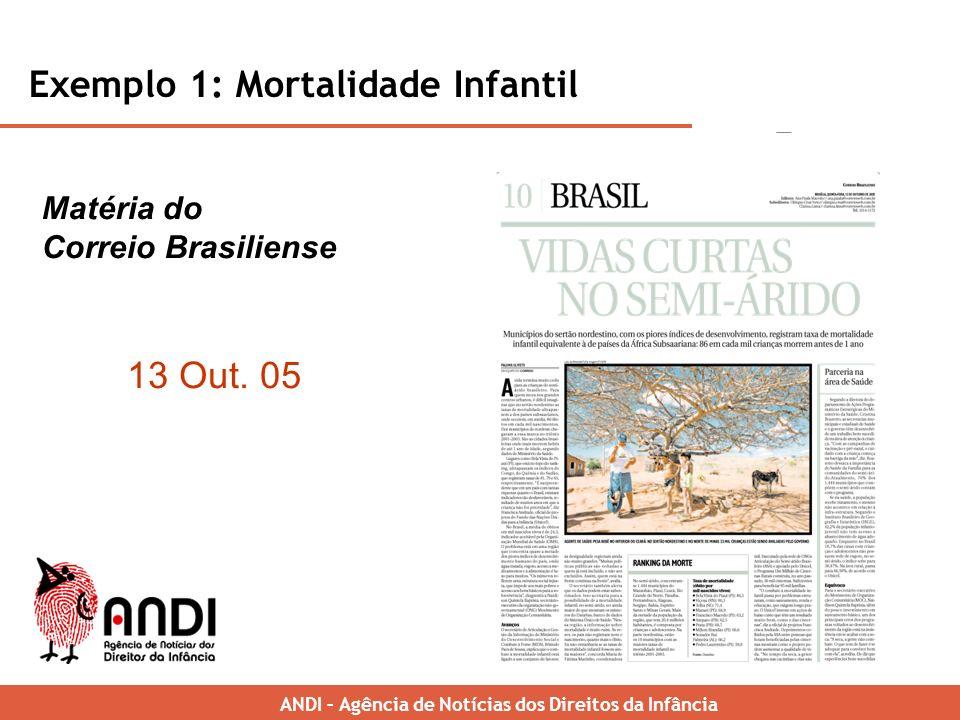Exemplo 1: Mortalidade Infantil ANDI – Brazilian News Agency for Childrens Rights Matéria do Correio Brasiliense ANDI – Agência de Notícias dos Direitos da Infância 13 Out.