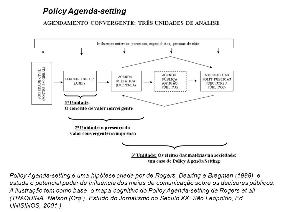 Policy Agenda-setting Policy Agenda-setting é uma hipótese criada por de Rogers, Dearing e Bregman (1988) e estuda o potencial poder de influência dos meios de comunicação sobre os decisores públicos.
