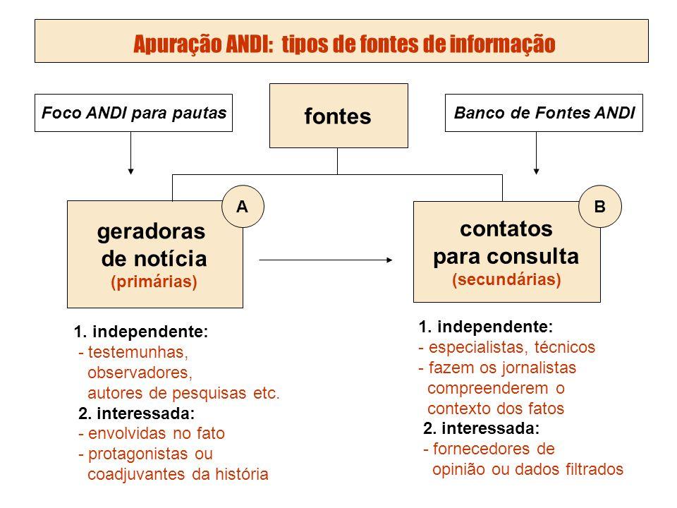 Apuração ANDI: tipos de fontes de informação fontes geradoras de notícia (primárias) 1.