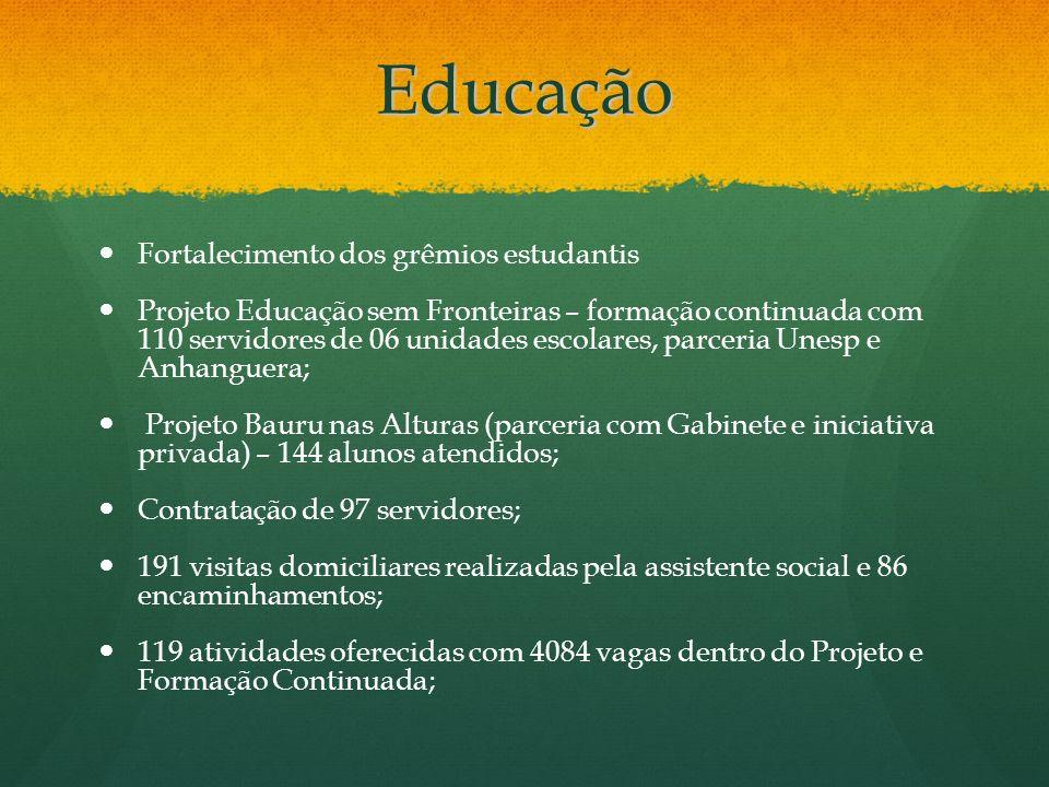 Educação Fortalecimento dos grêmios estudantis Projeto Educação sem Fronteiras – formação continuada com 110 servidores de 06 unidades escolares, parc