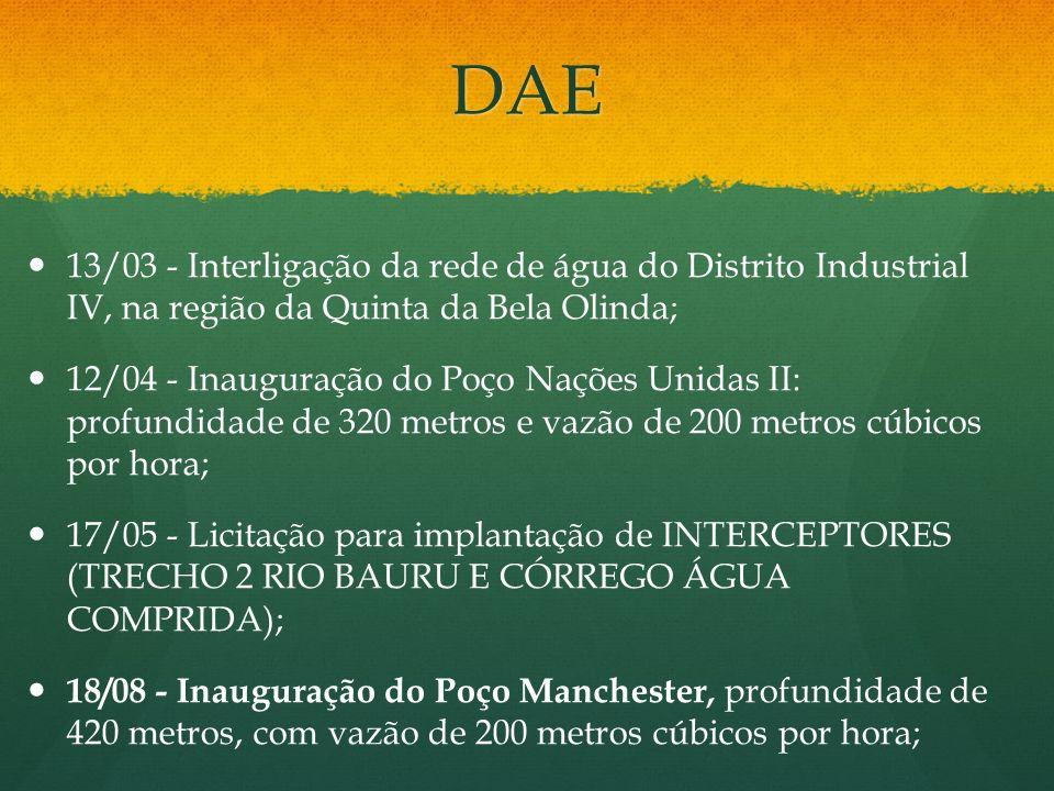 DAE 13/03 - Interligação da rede de água do Distrito Industrial IV, na região da Quinta da Bela Olinda; 12/04 - Inauguração do Poço Nações Unidas II:
