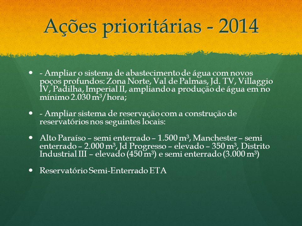 Ações prioritárias - 2014 - Ampliar o sistema de abastecimento de água com novos poços profundos: Zona Norte, Val de Palmas, Jd. TV, Villaggio IV, Pad