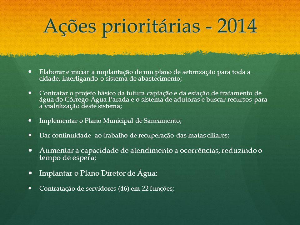 Ações prioritárias - 2014 Elaborar e iniciar a implantação de um plano de setorização para toda a cidade, interligando o sistema de abastecimento; Con