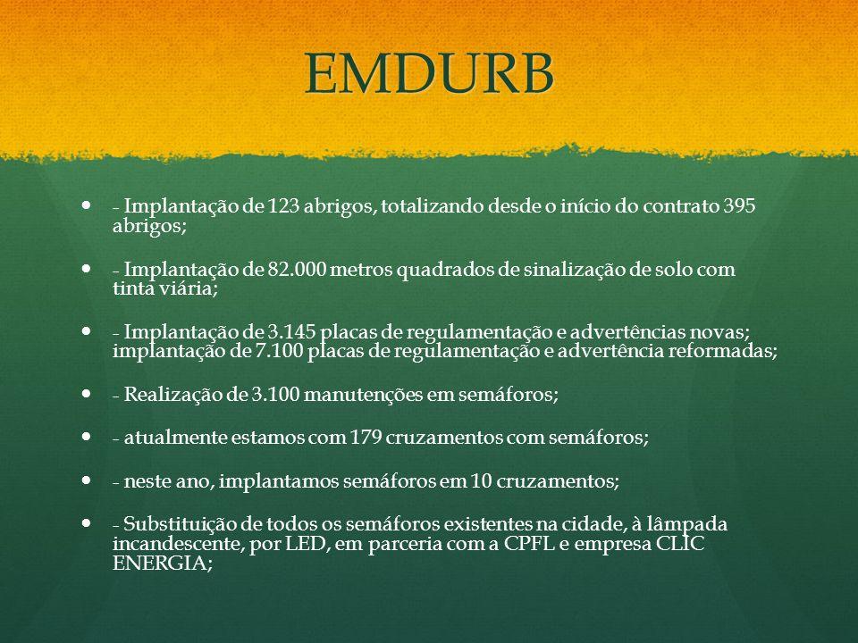 EMDURB - Implantação de 123 abrigos, totalizando desde o início do contrato 395 abrigos; - Implantação de 82.000 metros quadrados de sinalização de so