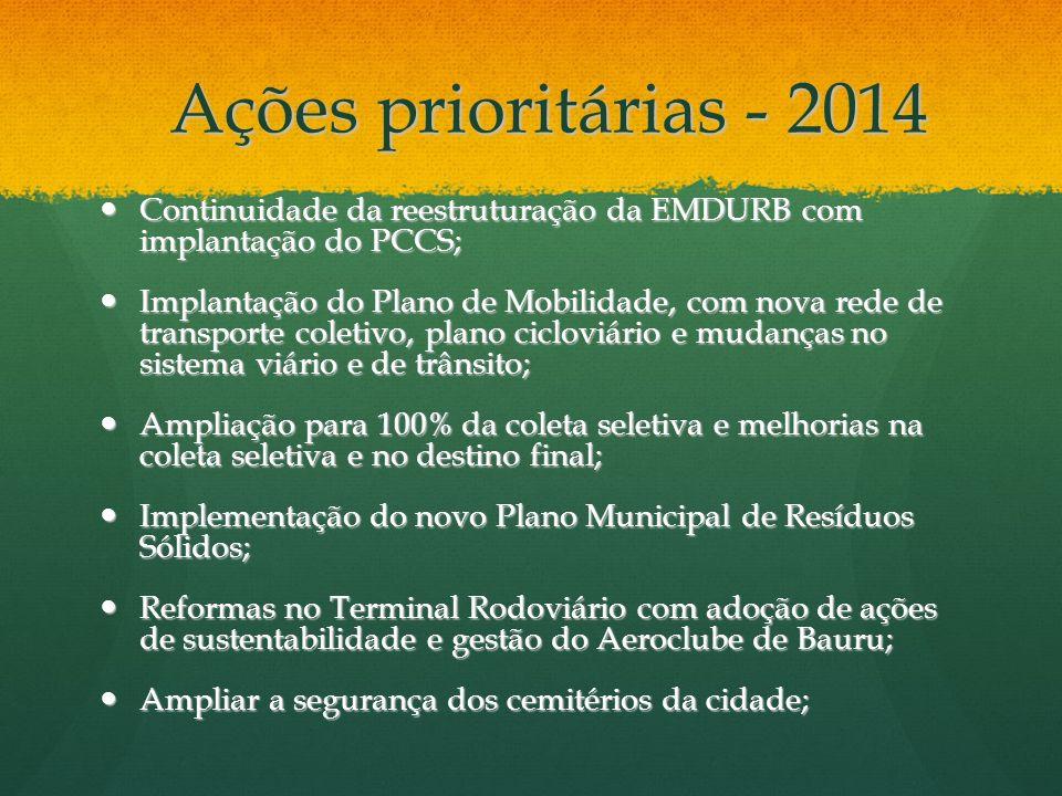 Continuidade da reestruturação da EMDURB com implantação do PCCS; Continuidade da reestruturação da EMDURB com implantação do PCCS; Implantação do Pla