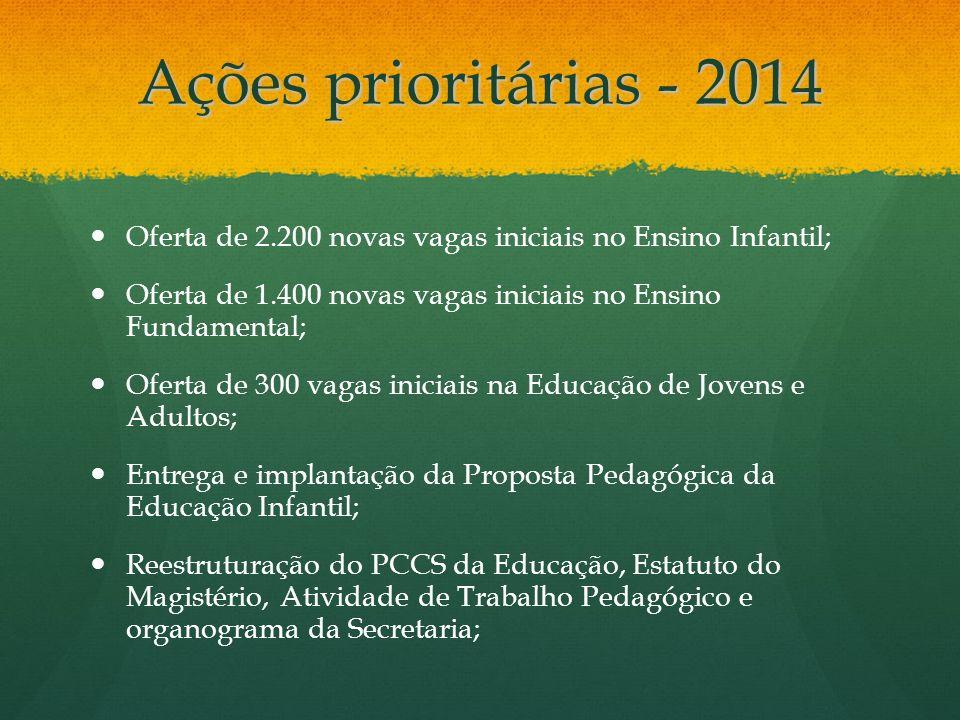 Ações prioritárias - 2014 Oferta de 2.200 novas vagas iniciais no Ensino Infantil; Oferta de 1.400 novas vagas iniciais no Ensino Fundamental; Oferta
