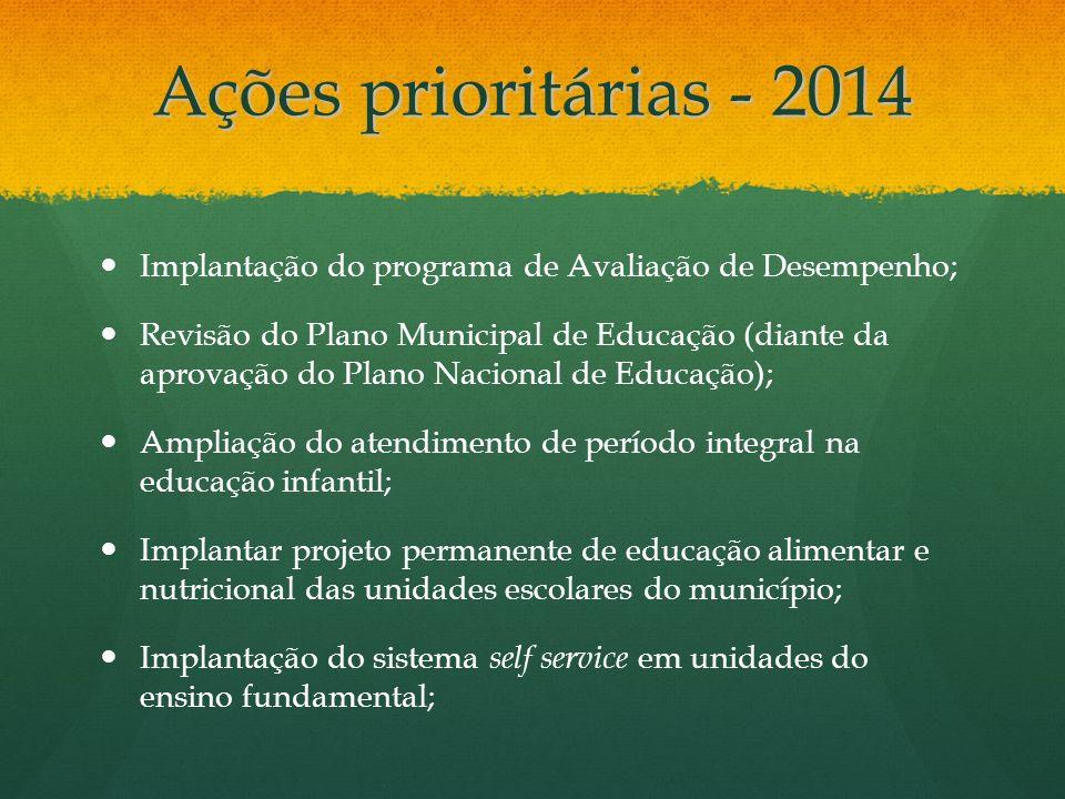 Ações prioritárias - 2014 Implantação do programa de Avaliação de Desempenho; Revisão do Plano Municipal de Educação (diante da aprovação do Plano Nac