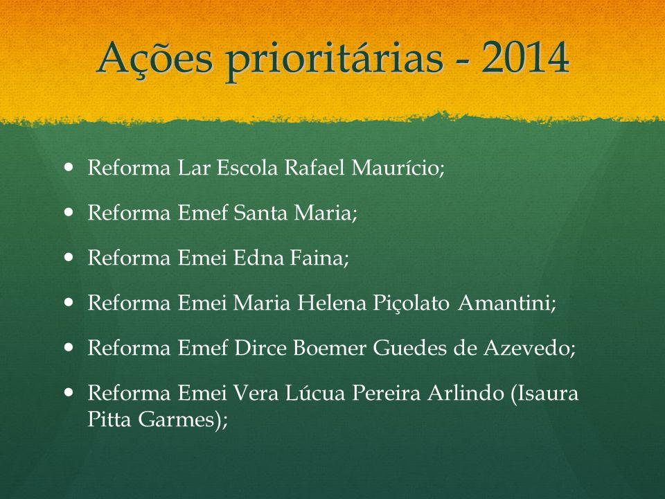 Ações prioritárias - 2014 Reforma Lar Escola Rafael Maurício; Reforma Emef Santa Maria; Reforma Emei Edna Faina; Reforma Emei Maria Helena Piçolato Am