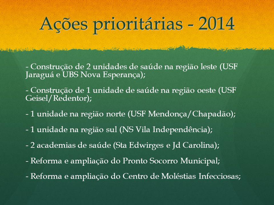 Ações prioritárias - 2014 - Construção de 2 unidades de saúde na região leste (USF Jaraguá e UBS Nova Esperança); - Construção de 1 unidade de saúde n
