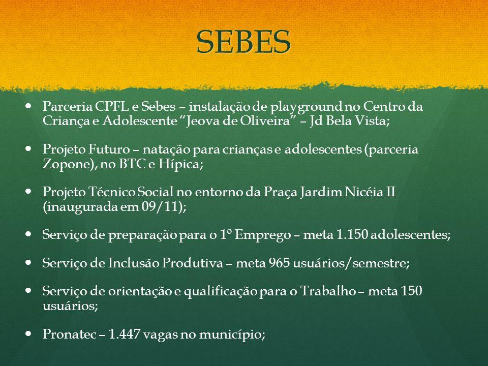 SEBES Parceria CPFL e Sebes – instalação de playground no Centro da Criança e Adolescente Jeova de Oliveira – Jd Bela Vista; Projeto Futuro – natação