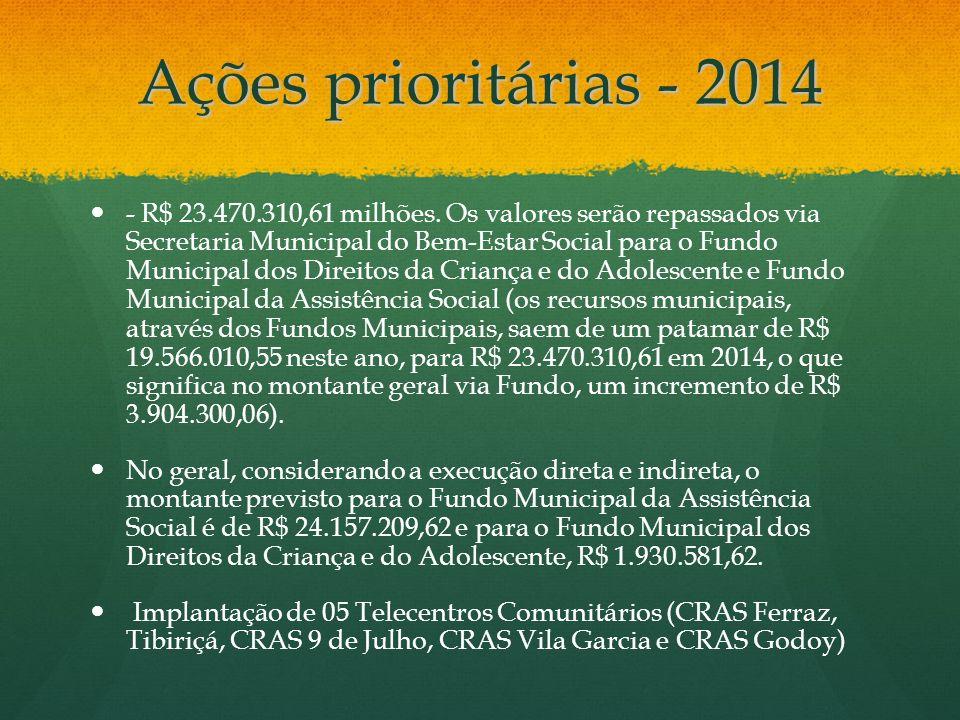 Ações prioritárias - 2014 - R$ 23.470.310,61 milhões. Os valores serão repassados via Secretaria Municipal do Bem-Estar Social para o Fundo Municipal