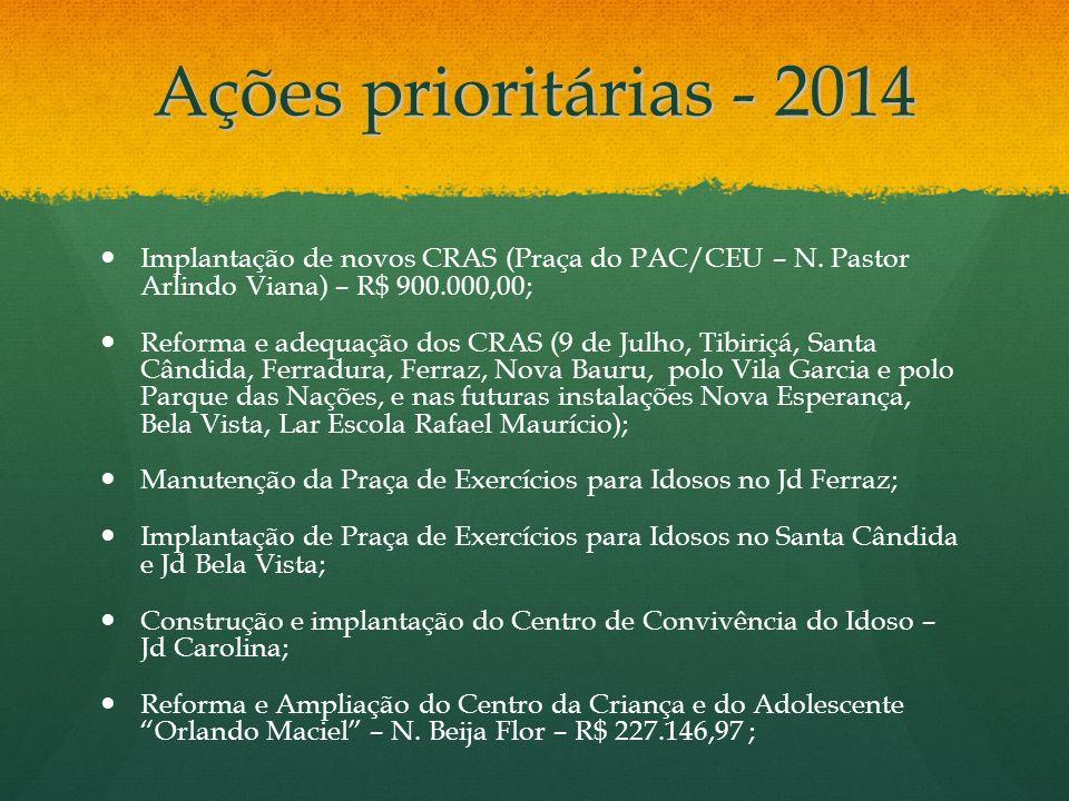 Implantação de novos CRAS (Praça do PAC/CEU – N. Pastor Arlindo Viana) – R$ 900.000,00; Reforma e adequação dos CRAS (9 de Julho, Tibiriçá, Santa Când
